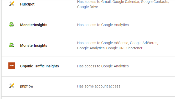 full list of other third party apps connected with gmail